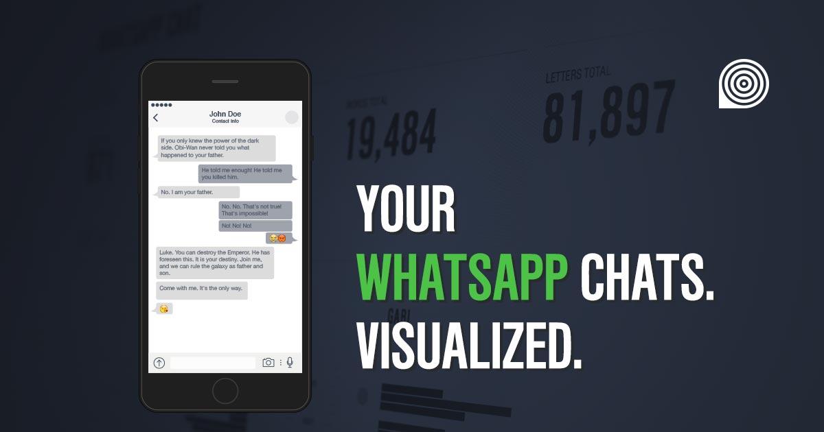 Chatvisualizer   Data visualization, analyses and statistics for